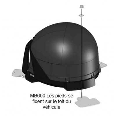 ENSEMBLE DE FIXATION POUR ANTENNE QUEST